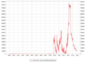 grafico 3_facilidad deposito