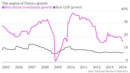china burbuja