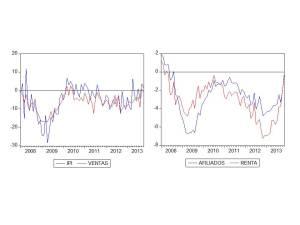 indicadores2013