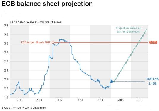 ECB balance 1