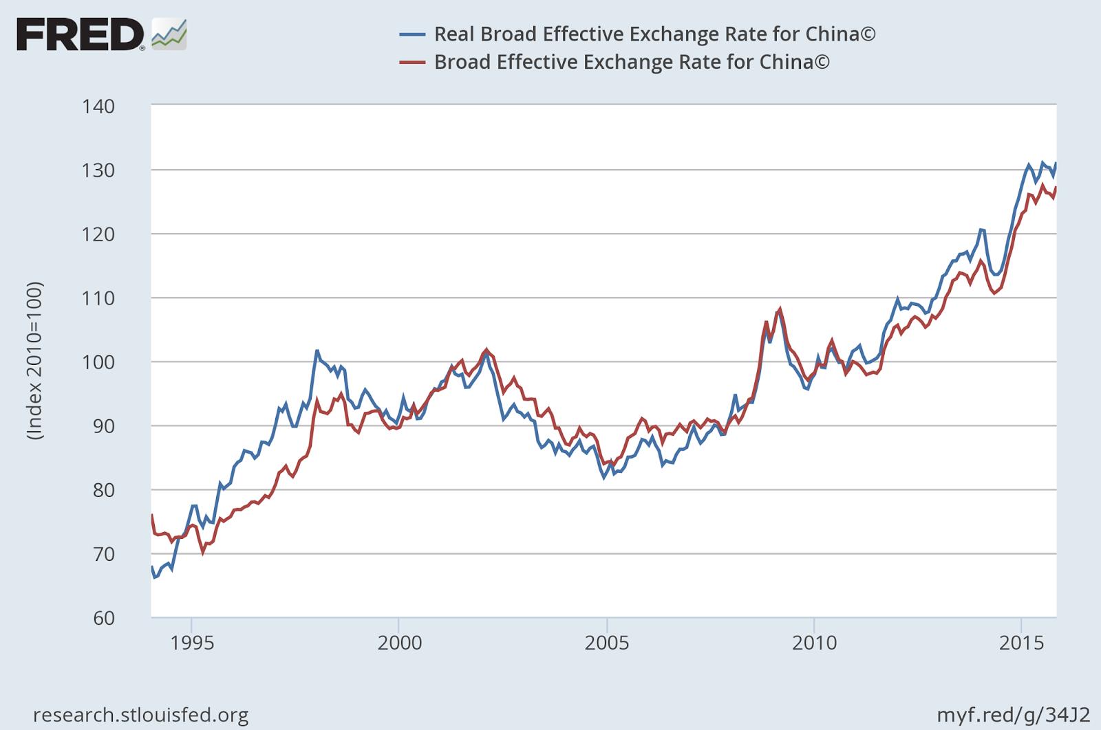 El tipo de cambio entre un par de divisas dado tienen un comportamiento similar a cualquier otro activo financiero y cambia cada día en función de la oferta y la radiohitzfm.tk://radiohitzfm.tk